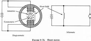 Compound Dc Motor