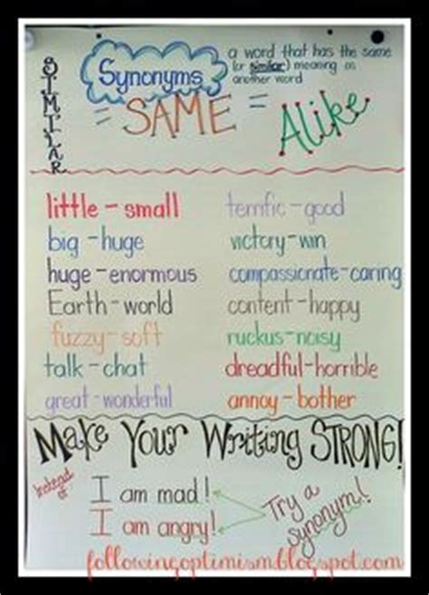 shed more light on synonym synonym anchor chart anchor charts