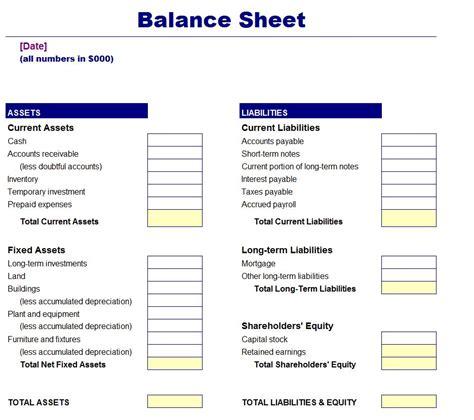 simple balance sheet template simple balance sheet