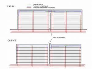 Joint De Dilatation Béton Tous Les Combien : mur de cloture joints de dilatation et ceinture haute ~ Nature-et-papiers.com Idées de Décoration