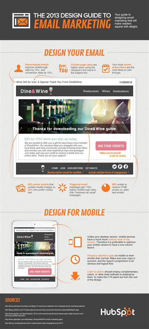 hubspot email templates the 2013 design guide to email marketing infographic