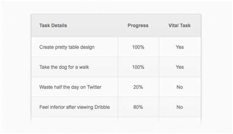 java table design in javafx stack overflow