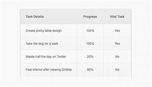 simple little table css3 html css johnsardine With basic html table template