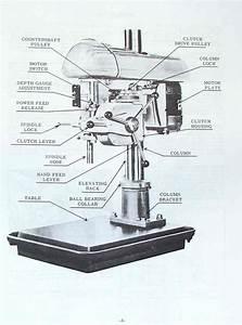 """WALKER TURNER 1100 Series 20"""" Drill Press Operator's"""