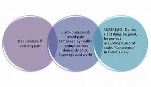 essay writers uk creative writing and stylistics creative writing challenges