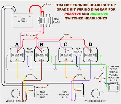 Project Headlight Wiring Grade