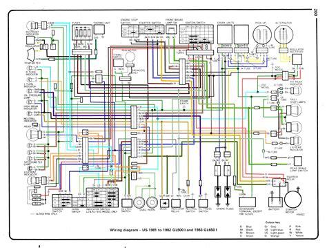 high def colour wiring gl650 interstate