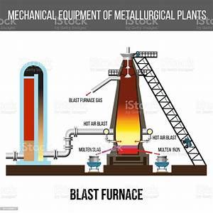 Diagram Of Modern Blast Furnace Stock Vector Art  U0026 More