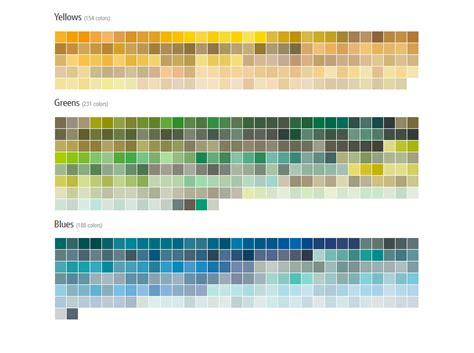 best interior paint colors choosing indoor paint color schemes