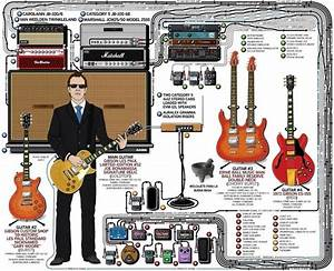 148 Best Images About Guitar Rig Diagrams On Pinterest