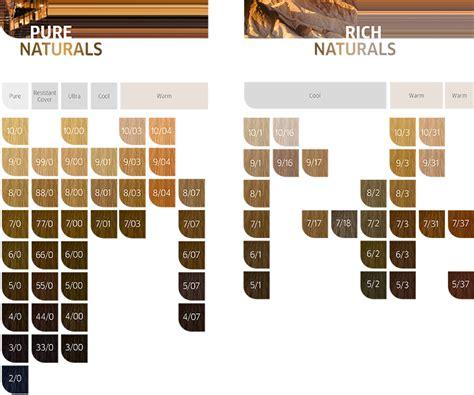koleston color chart wella koleston color chart fresh wella koleston hair