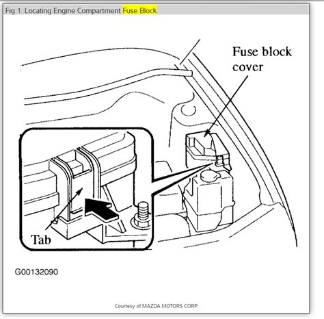Fuel Pump Relay Location Where The