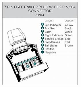 Wiring Diagram 7 Pin Flat Trailer Plug