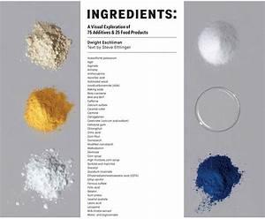 "New Book, ""Ingredients,"" Deconstructs Foods Through"