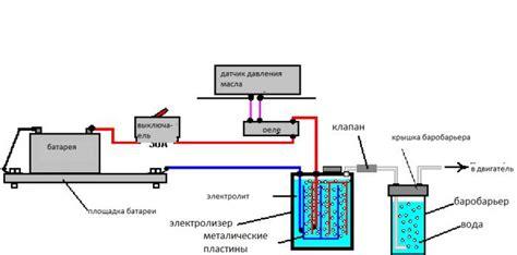 Экономим топливо с помощью водородного генератора