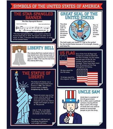 activities teaching the legislative branch