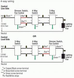 Lutron Maestro Occupancy Sensor Wiring Diagram