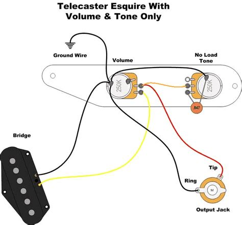 grounding hum gets worse when tone turned up telecaster guitar forum