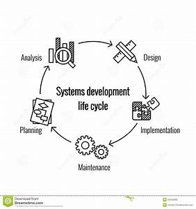 System Development Life Cycle Stock Vector