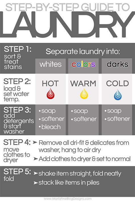 step  step laundry guide  kids  printable