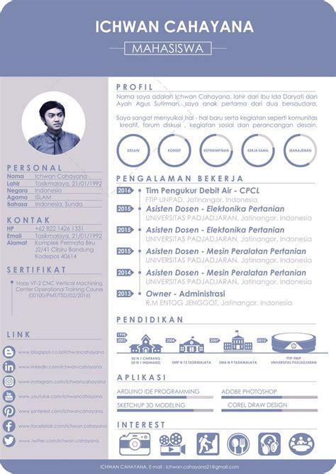 Curriculum Vitae About Riwayat Hidup Data Diri