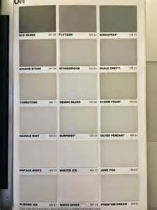 kitchen feature wall paint ideas just another building pre selection day colour choices