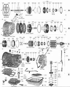 General Motors - Transmisiones Automaticas
