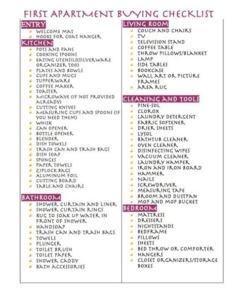 what to check when buying a flat 1000 ideas about apartment moving checklist on pinterest moving out checklist new home