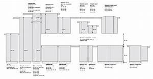 Dimension Standard Meuble Cuisine : les cuisines ikea le blog des cuisines ~ Teatrodelosmanantiales.com Idées de Décoration