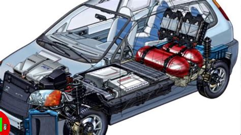 Electric Car Fuel by Fuel Cel Hydrogen Vs Electric Cars Which Is Better