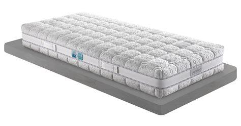 dorelan materasso materassi le regole per conservarli al meglio cose di casa