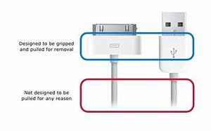 The Simple Solution To Keep Any Iphone Cable From Fraying