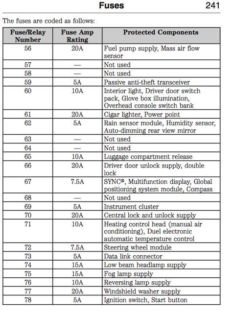 simple instructions  hard wiring  radar detector