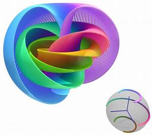 Introduction To Stable Homotopy Theory In Nlab