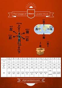 292 Best Images About Mandarin Chinese Language On