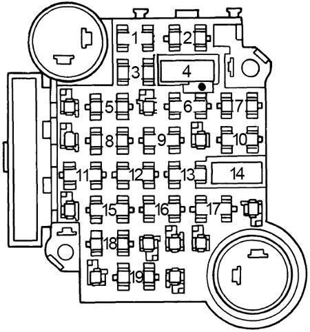 Oldsmobile Fuse Block Diagram by Oldsmobile Cutlass 1979 Fuse Box Diagram Auto Genius