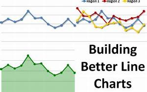 A Better Chart Build A Better Cleaner More Professional Line Chart