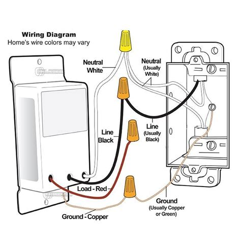 lutron dimmer wiring diagram wiring diagram and