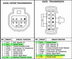 1994 E4od With Idi Transmission Wiring Diagram