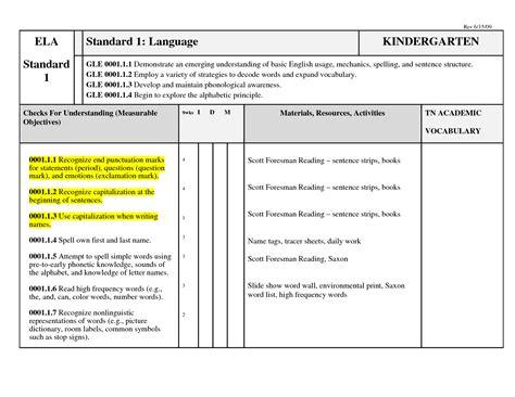 blank curriculum map template httpgreeceathena