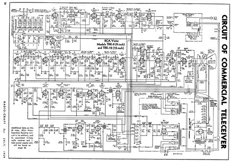 Diagram Of Television by 1939 July Radio Craft