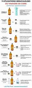 Detacher Linge Blanc Avec Bicarbonate Soude : 9 utilisations du vinaigre de cidre qui vont vous changer la vie ~ Nature-et-papiers.com Idées de Décoration