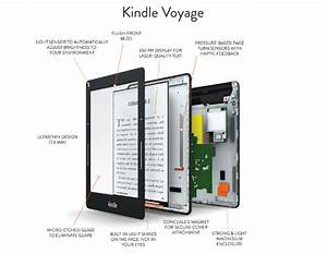 New Kindle Paperwhite 3rd Gen Model  Voyage  Is Rumored For Release In 2015