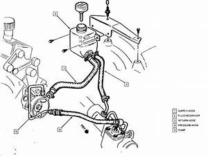 Where Can I Get A Diagram To Show Power Steering Hose Hookup On A 84 To 87 Retrofit