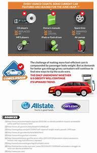 Want To Improve You Car U0026 39 S Fuel Efficiency  Lose A Few
