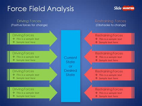 lewins force field analysis powerpoint template