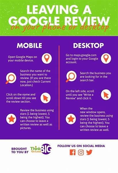 Google Leave Infographic Business Local Any