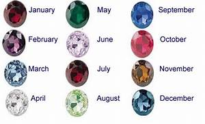 Which birthstone correlates with each month?