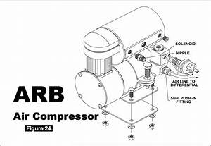How To Install An Arb Airlocker Differential On Your 1987