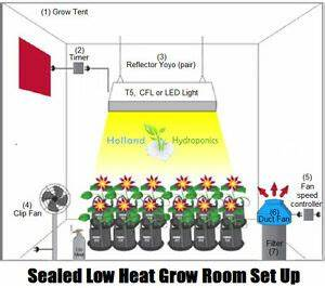 Led Grow Set : low heat sealed grow tent room hydroponic grow light cfl kits fan filter set up ebay ~ Buech-reservation.com Haus und Dekorationen